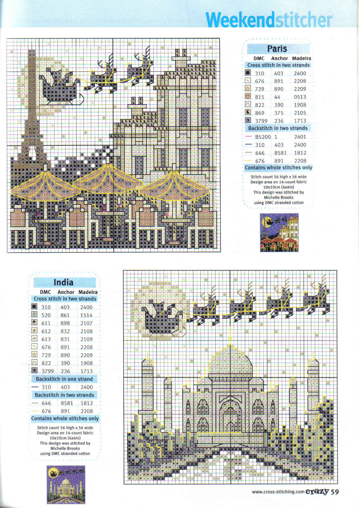 http://make-handmade.com/wp-content/uploads/2011/12/christmas-crafts-santa-s-sleigh-ride-cross-stitch-kits-make-handmade-4a0ef938d342f.jpg