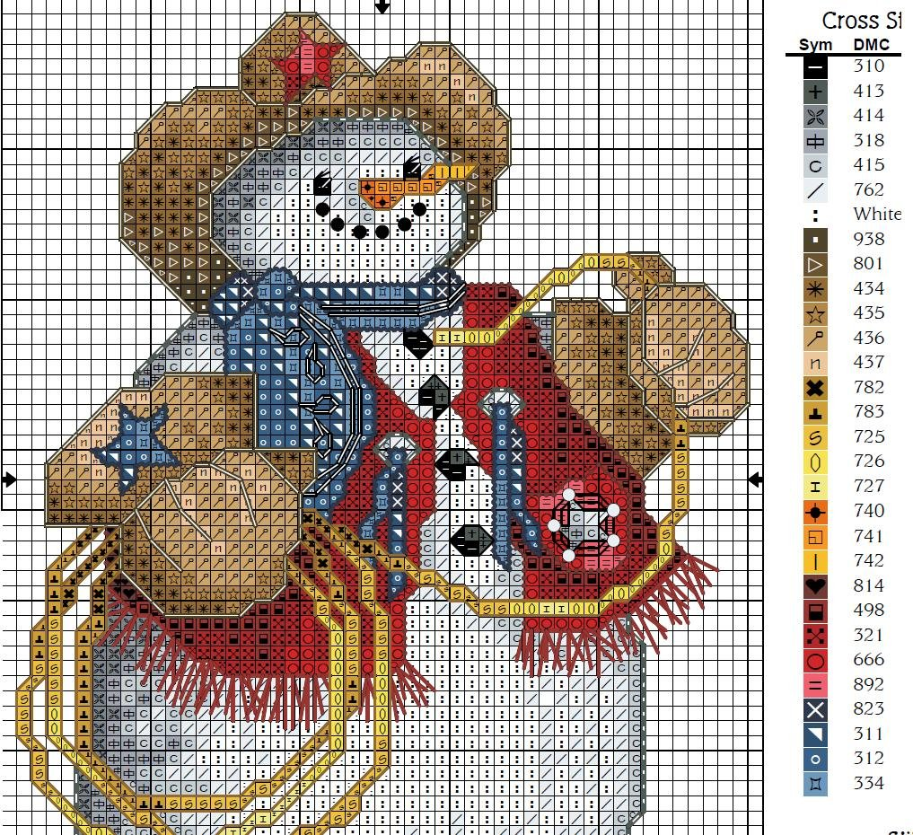 http://make-handmade.com/wp-content/uploads/2011/12/christmas-tree-ornament-crafts-snowman-cross-stitch-kits-make-handmade-11f40cca0ad729.jpg