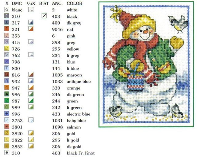 http://make-handmade.com/wp-content/uploads/2011/12/christmas-tree-ornament-crafts-snowman-cross-stitch-kits-make-handmade-15fca19046fa85.jpg