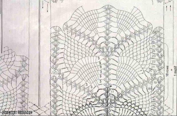 Christmas Scarf For Women Free Crochet Patterns Make Handmade