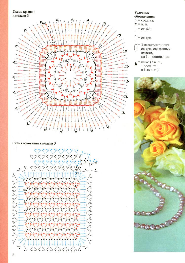 Амигуруми схемы средней сложности