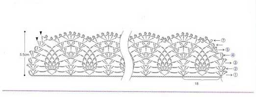 crochet beauty border