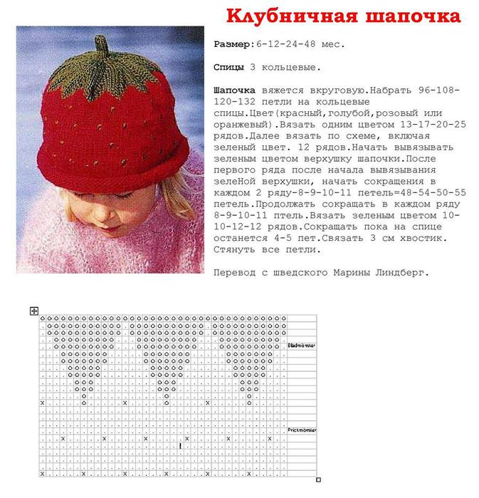 knitting strawberry hat and sweater for kids make handmade, crochet, craft