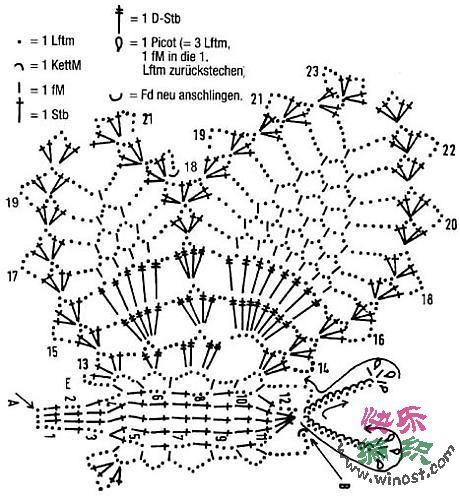 蝴蝶 - 编织专用 - 编织专用的博客