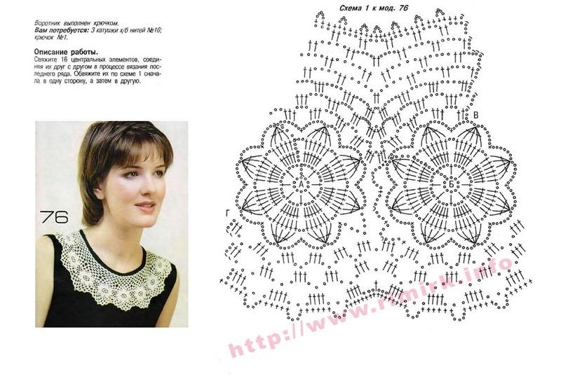 Схемы вязания воротничков крючком с описанием и схемами фото 95