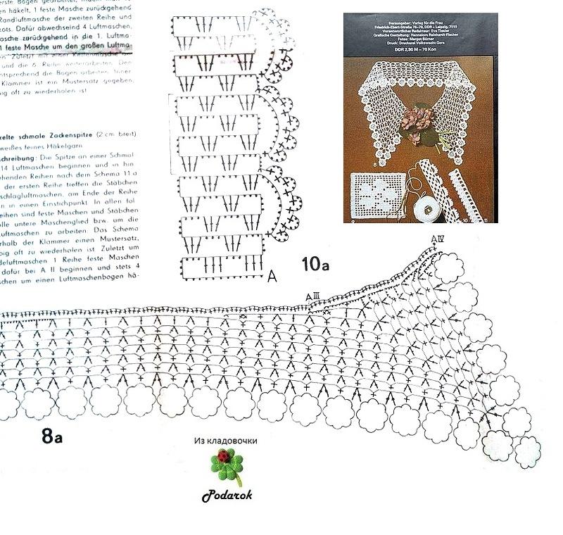 Вязание крючком манжеты и воротник схема 970