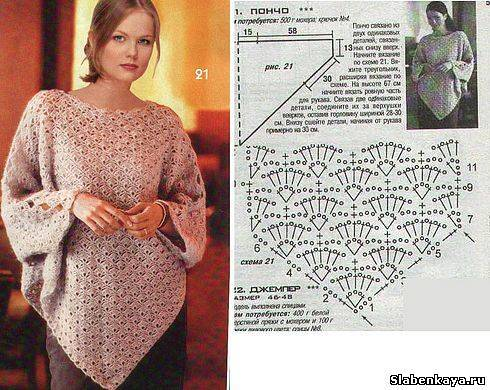 Crochet lace poncho and cape make handmade crochet craft crochet lace poncho and cape crochet pattern dt1010fo