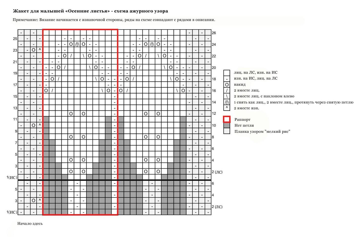 Схема вязания ажурного азора