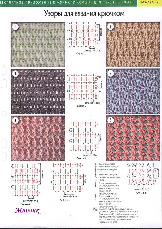 Узоры и описание вязания шапочек крючком