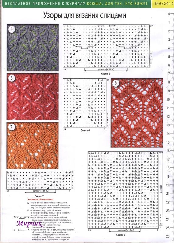 Узор для вязания спицами с описанием и схемами 520
