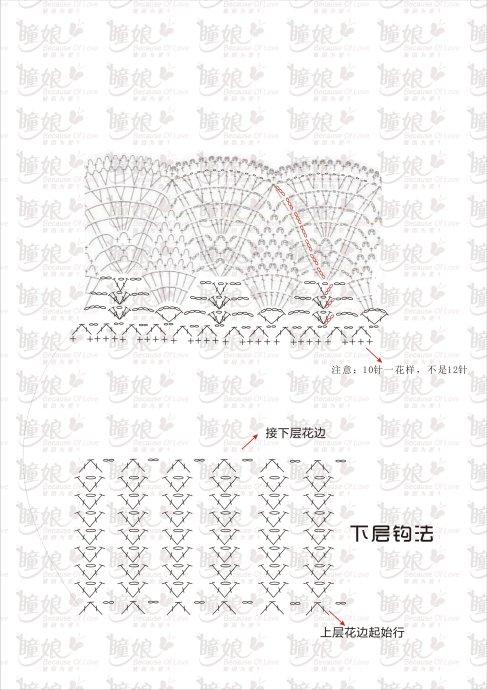 http://make-handmade.com/wp-content/uploads/2013/08/crochet-baby-skirt-dress-make-handmade-3e1ee2e4c7819.jpg