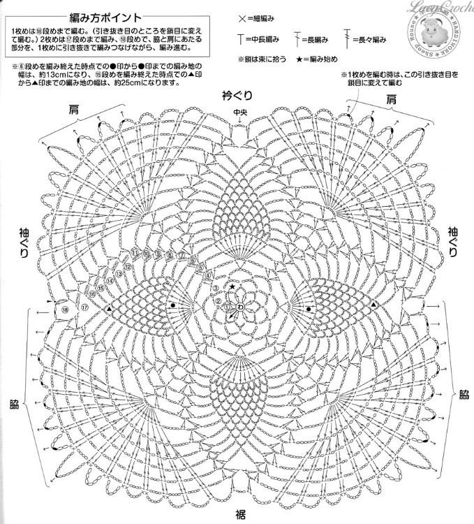 乐屋出品——2013第六件:儿童方形菠萝背心 - 约定乐屋 - 落蝶谷