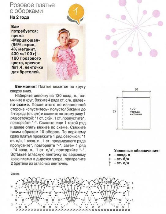 crochet ruffled baby dress