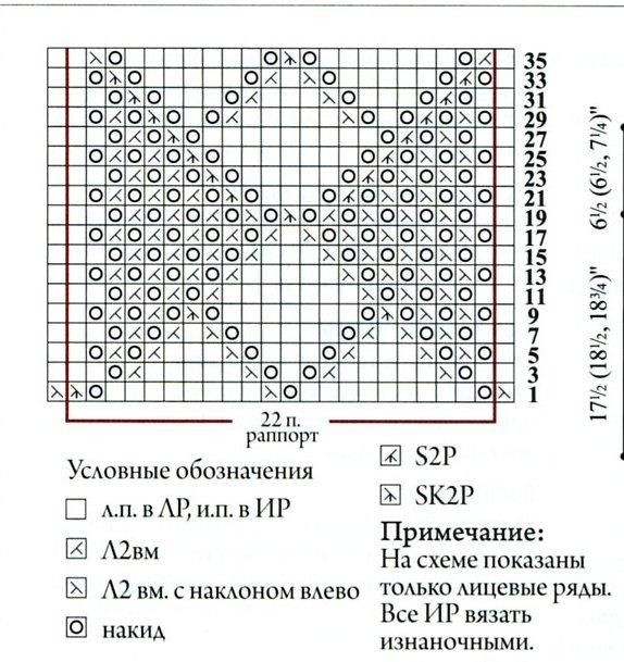 Схемы вязания кардиганов с пуговицами