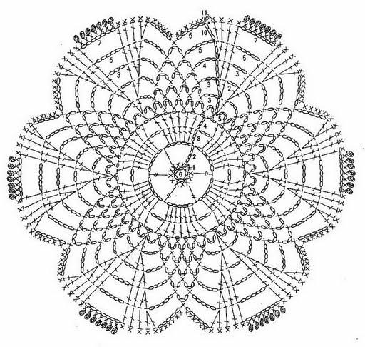 Вязание крючком схемы круглые маленькие