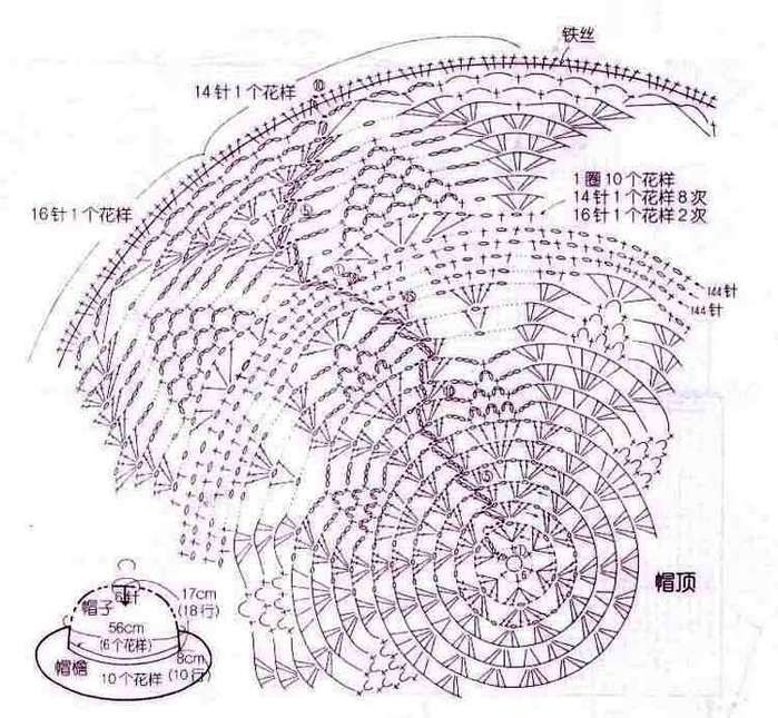 Схемы вязания детский шляпок 35