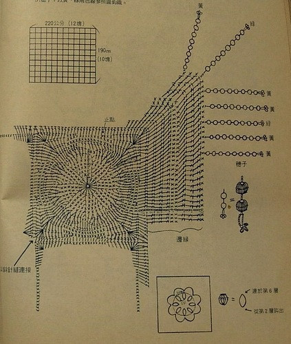 图解00 - choiyoba - 卑尘 缕