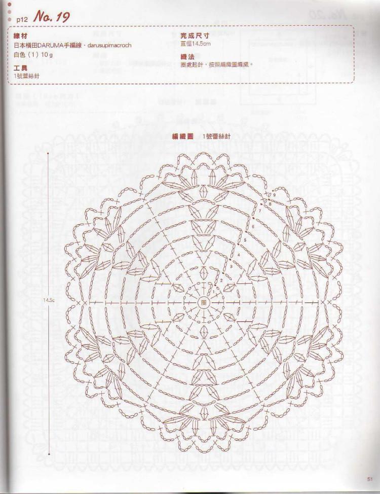 【转载】40款超可爱的蕾丝小物 - zhanghongonlysz的日志 - 网易博客 - 1292754997小颜妈妈 - 小颜妈妈的博客