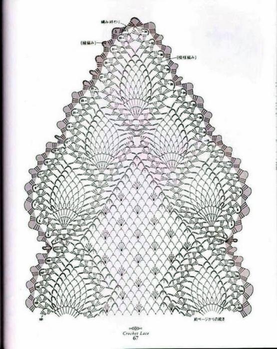 Beautiful Tablecloths Crochet Pattern Make Handmade Crochet Craft