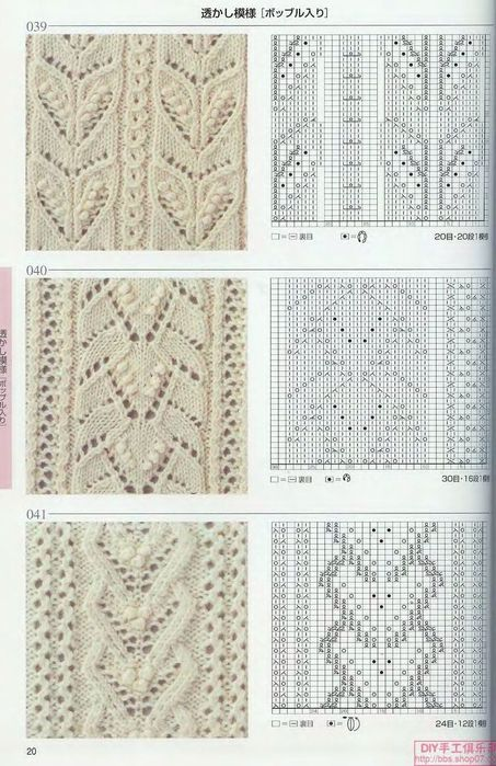 Handmade Knitting Patterns : beauty lace and cable knitting patterns spokes. make handmade, crochet, craft