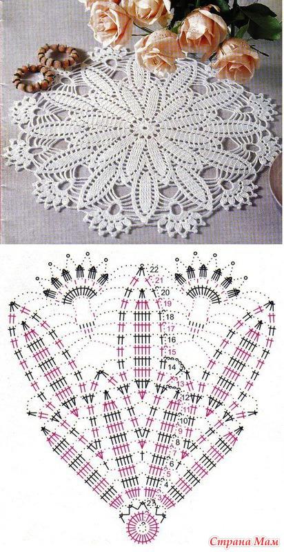 http://make-handmade.com/wp-content/uploads/2013/11/crochet-set-girl-crochet-shawl-beret-make-handmade-149748136_97021nothumb650.jpg