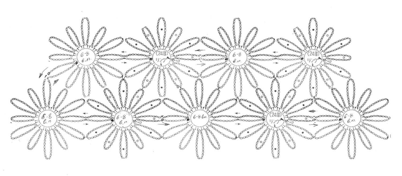 crochet lace: summer flower from chain | make handmade, crochet, craft