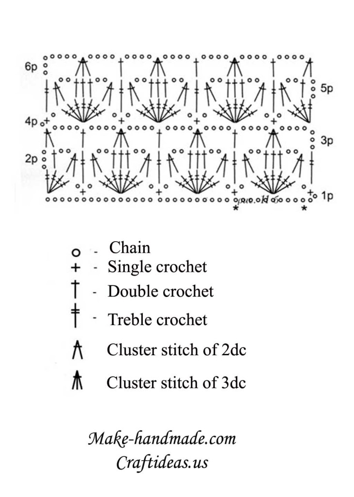 Crochet charming poncho and hat diagram