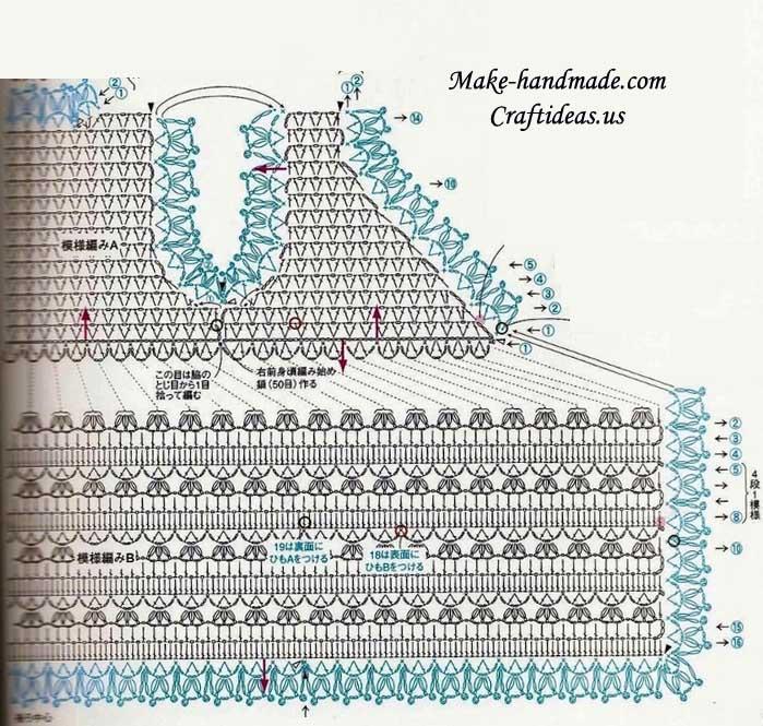 crochet baby dress diagram