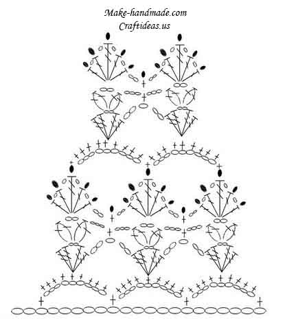 crochet lace border diagram