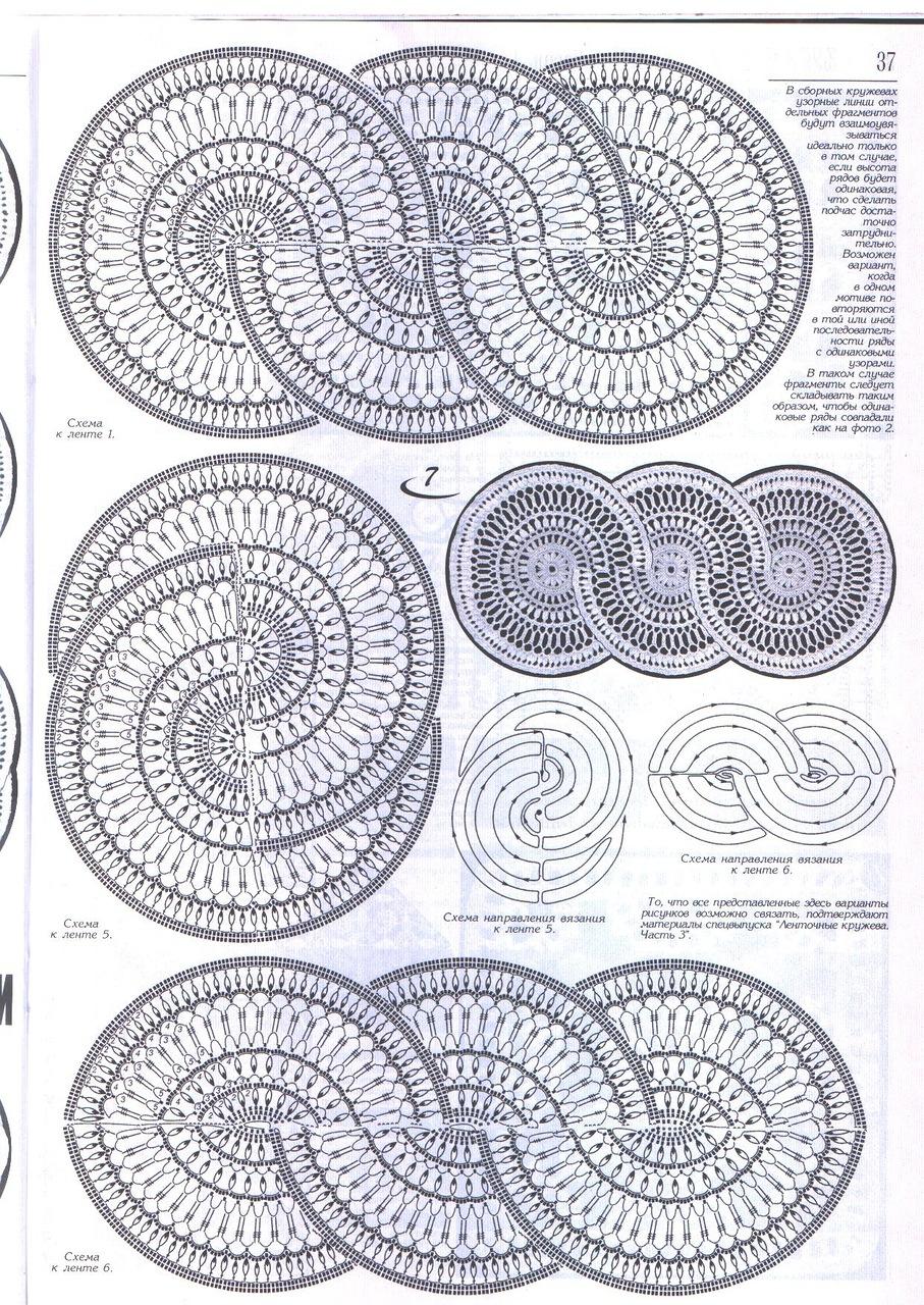 Crochet Lace Dress With Half Circle Strips Crochet Pattern Make