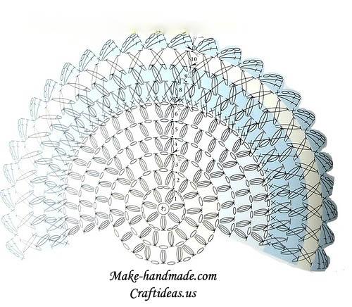 crochet mat rug ideas