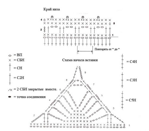 Подробное описание вязания маек крючком