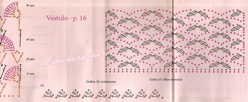 http://make-handmade.com/wp-content/uploads/2014/04/crochet-crocodile-dress-crochet-pattern-make-handmade-20_dd870_79138ed3_L.jpg