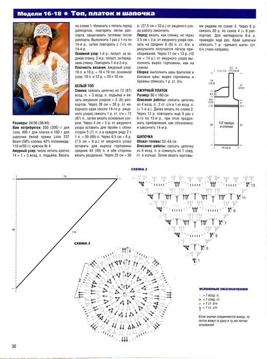 Вязание ажурные косынки и схема вязания