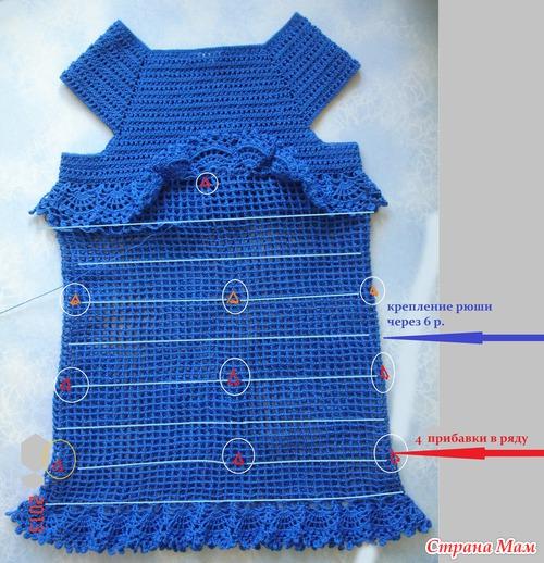 Платья с оборками (воланами, рюшами)