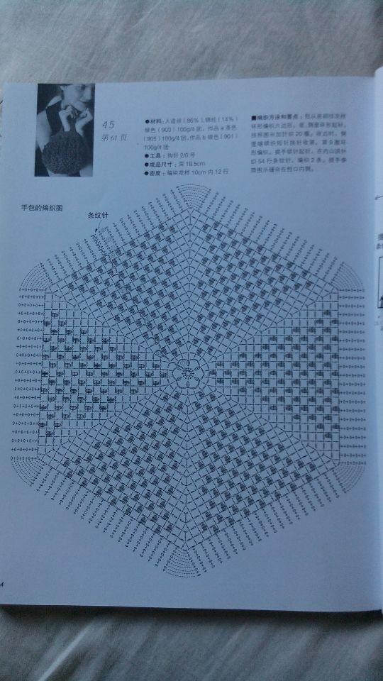 锦囊(1421) - 娥眉月 - 眉梢的阳光