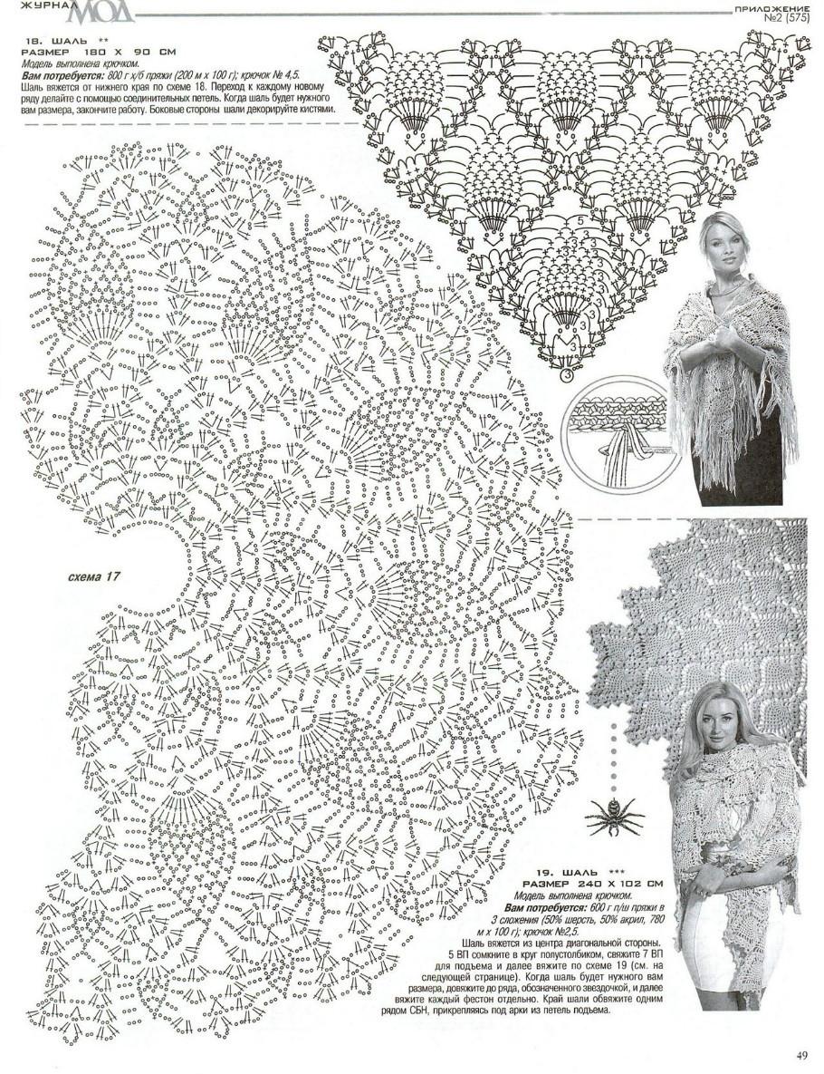 Схемы вязания шаль пончо палантины