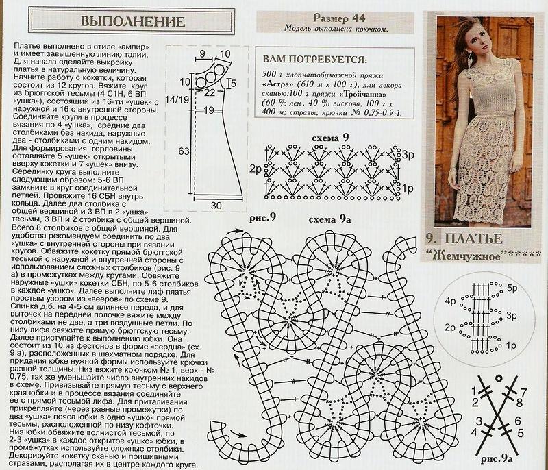 вязанные схемы эксклюзивные платья