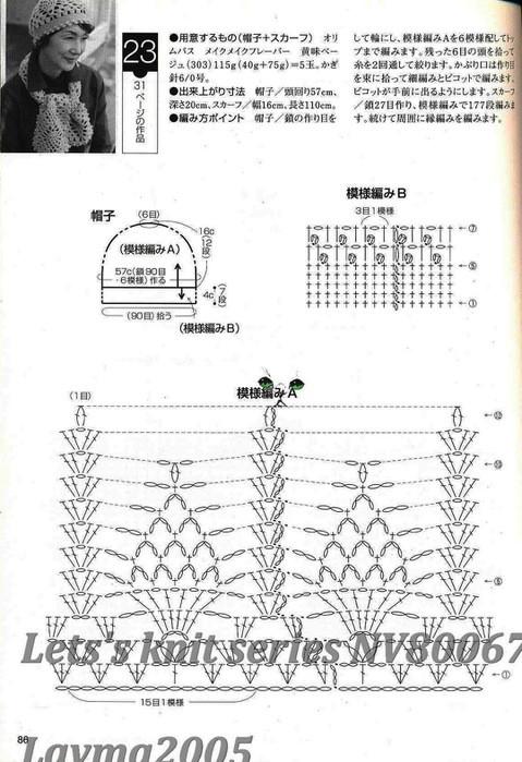菠萝小帽 - 大侠 - 大侠金星艾尔的博客