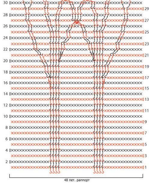 用针法作画的钩针盖毯 - 钩针姐姐 - ---钩花博客钩针图解---