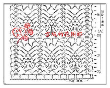 凡之雪域----山菊花围巾 - 小凡 - 小凡爱编织