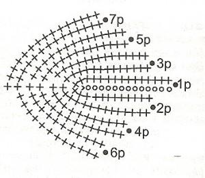 list-300x260 (300x260, 27Kb)